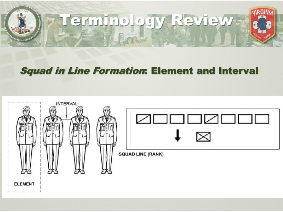 Conducting Squad Drill Stationary Movements: Position of Attention Position of Attention Parade Rest Parade Rest At Ease / At Rest At Ease / At Rest Present Arms / Order Arms Present Arms / Order Arms About Face About Face Right / Left Face Right / Left Face Cover / Recover Cover / Recover
