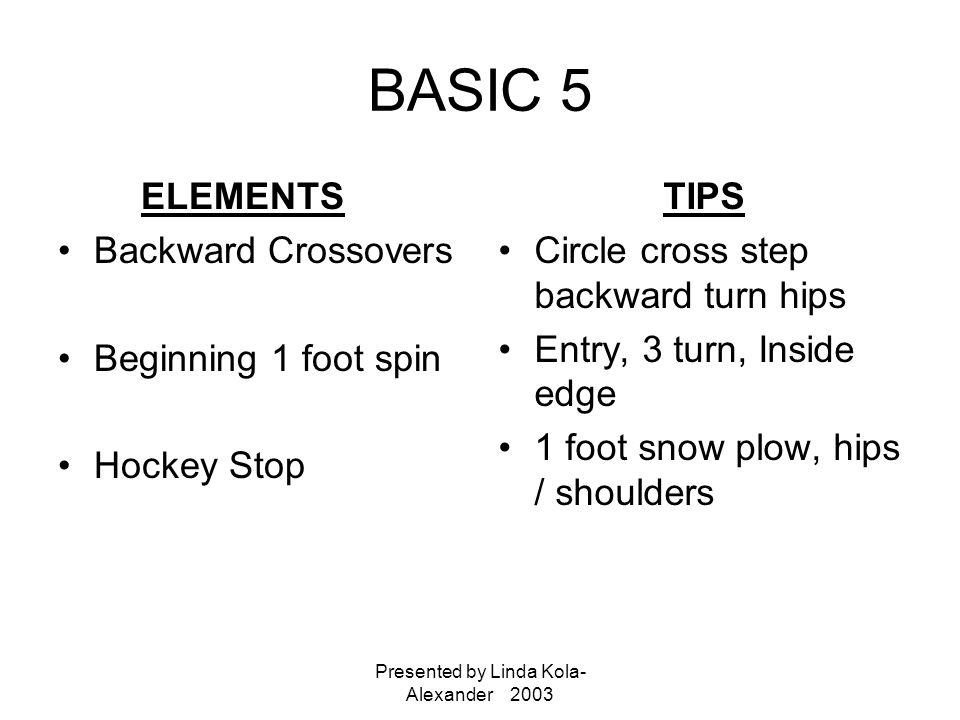 Presented by Linda Kola- Alexander 2003 BASIC 5 ELEMENTS Backward Crossovers Beginning 1 foot spin Hockey Stop TIPS Circle cross step backward turn hips Entry, 3 turn, Inside edge 1 foot snow plow, hips / shoulders