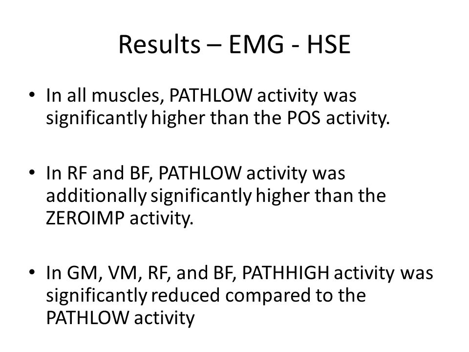 Results – EMG - HSE In all muscles, PATHLOW activity was significantly higher than the POS activity.