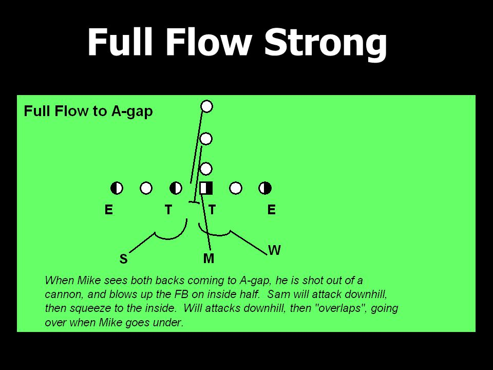 Full Flow Strong