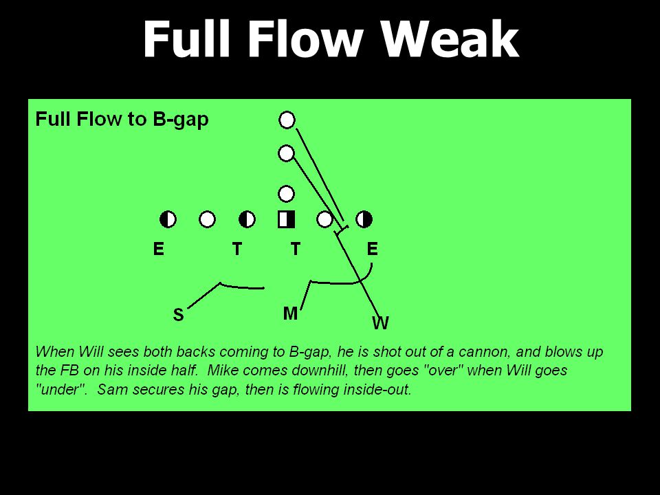 Full Flow Weak