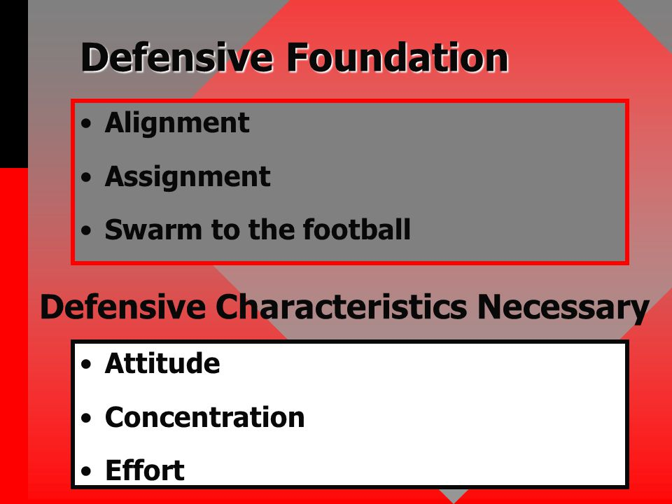 Defensive Line Techniques and Teaching Progressions Alignment Assignment Stance Get-off Block Reaction