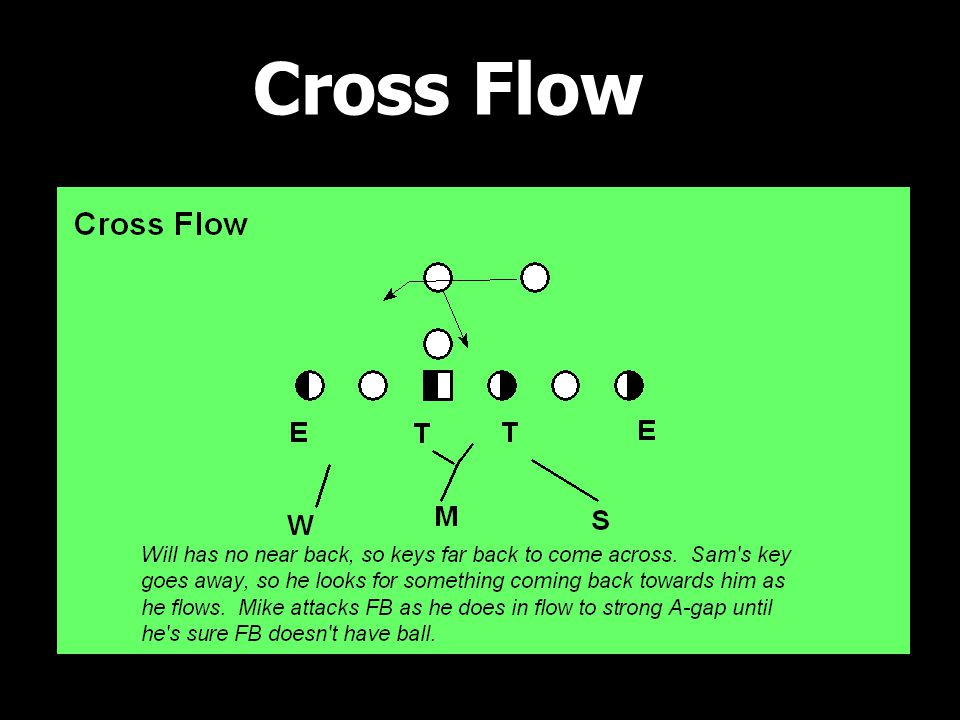 Cross Flow