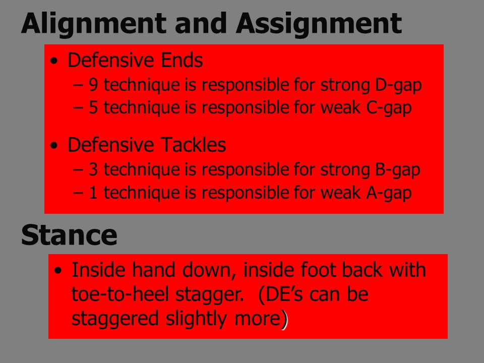 Alignment and Assignment Defensive Ends – –9 technique is responsible for strong D-gap – –5 technique is responsible for weak C-gap Defensive Tackles