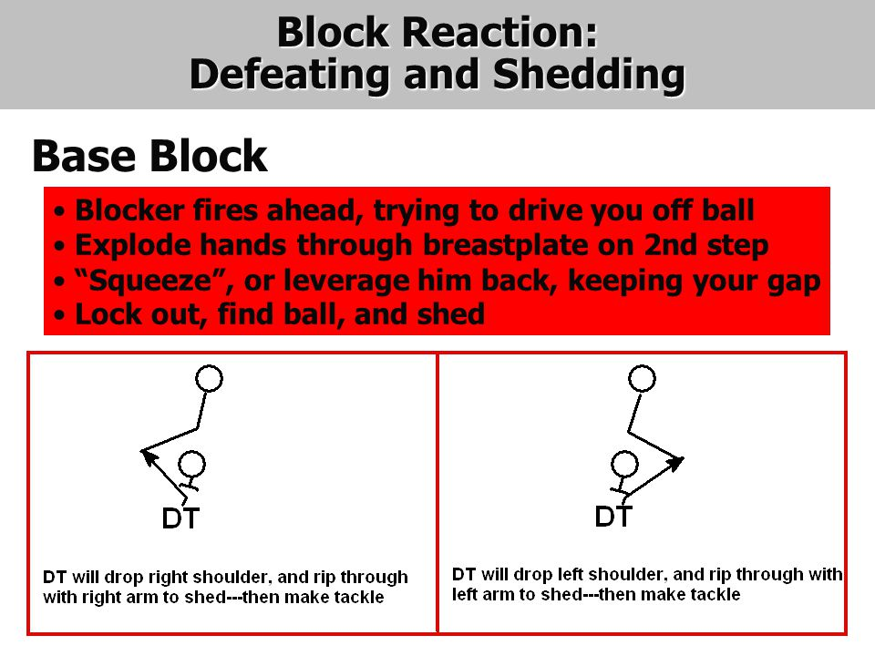 "Block Reaction: Defeating and Shedding Blocker fires ahead, trying to drive you off ball Explode hands through breastplate on 2nd step ""Squeeze"", or l"
