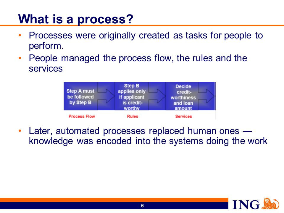 6 What is a process. Processes were originally created as tasks for people to perform.