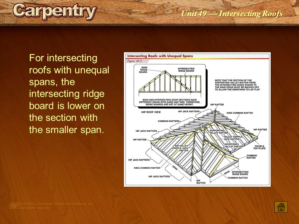 Unit 49 — Intersecting Roofs The procedure is shown for calculating the length of an intersecting ridge board when a gable roof intersects with the main roof and when the two sections have unequal spans.