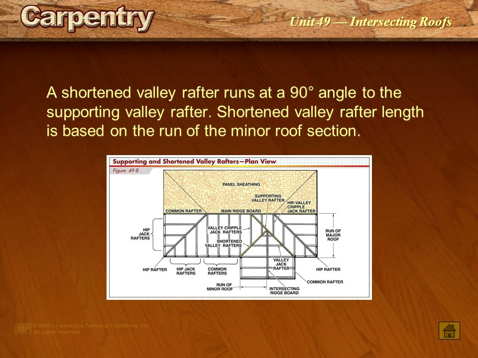 Unit 49 — Intersecting Roofs A shortened valley rafter runs at a 90° angle to the supporting valley rafter.