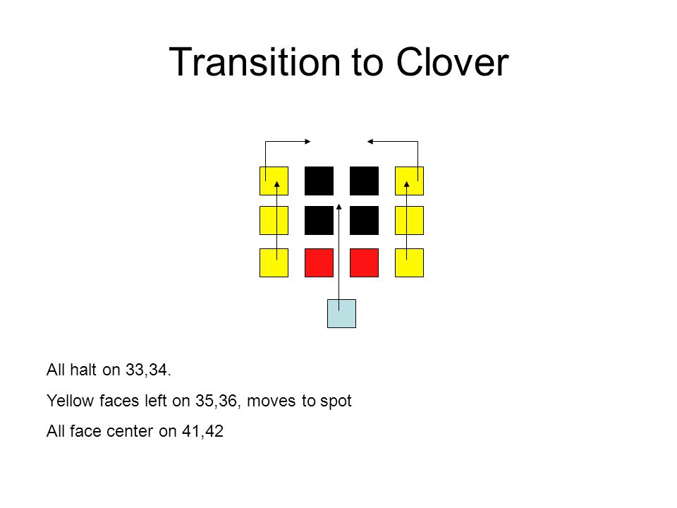 Transition to Clover All halt on 33,34. Yellow faces left on 35,36, moves to spot All face center on 41,42