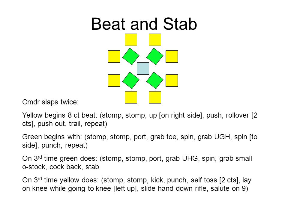 Beat and Stab Cmdr slaps twice: Yellow begins 8 ct beat: (stomp, stomp, up [on right side], push, rollover [2 cts], push out, trail, repeat) Green beg