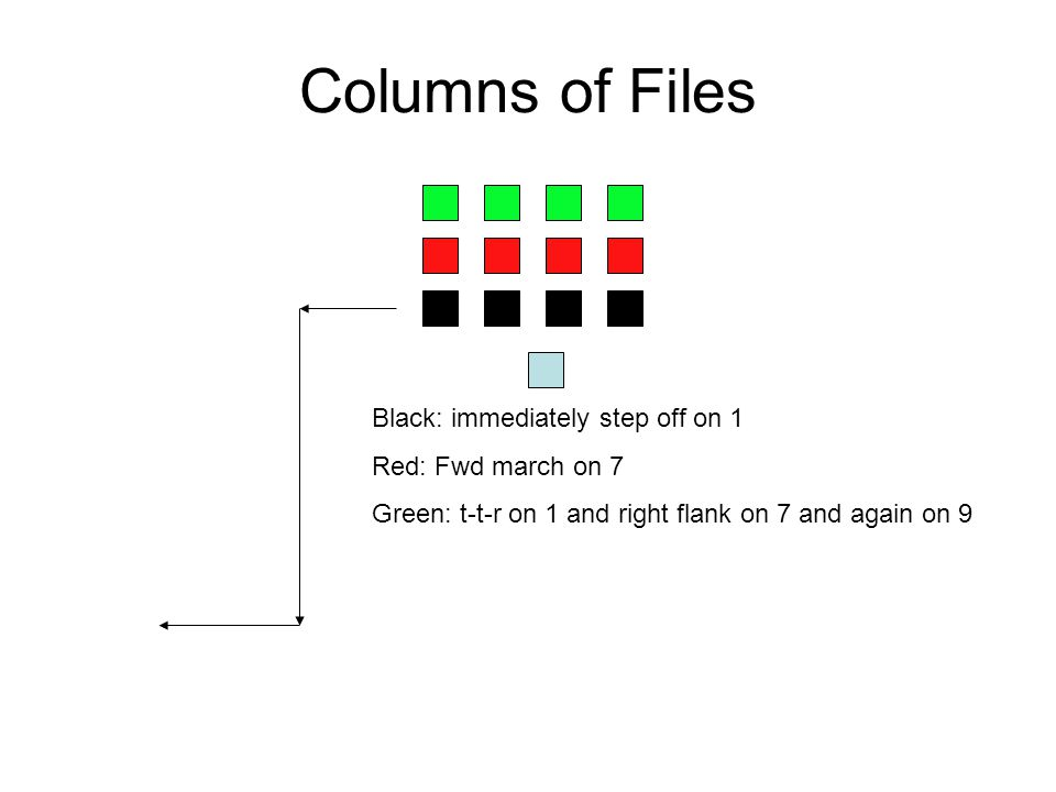 Columns of Files Black: immediately step off on 1 Red: Fwd march on 7 Green: t-t-r on 1 and right flank on 7 and again on 9