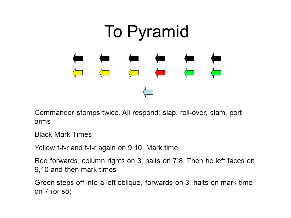 To Pyramid Commander stomps twice. All respond: slap, roll-over, slam, port arms Black Mark Times Yellow t-t-r and t-t-r again on 9,10. Mark time Red