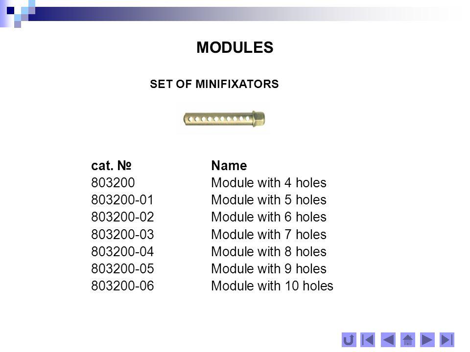 MODULES cat.
