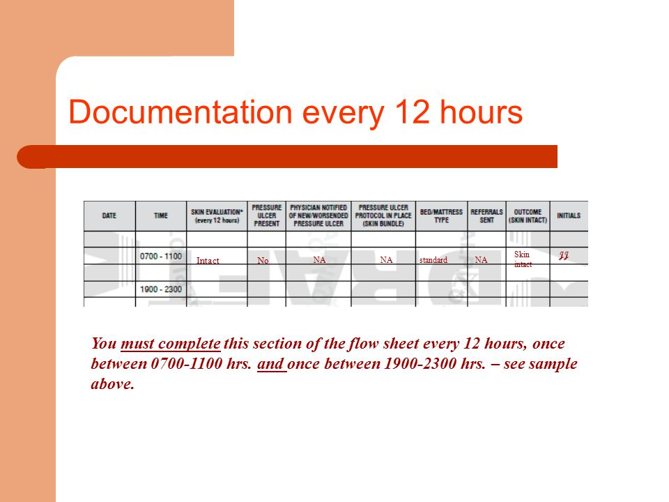 Documentation every 12 hours You must complete this section of the flow sheet every 12 hours, once between 0700-1100 hrs.