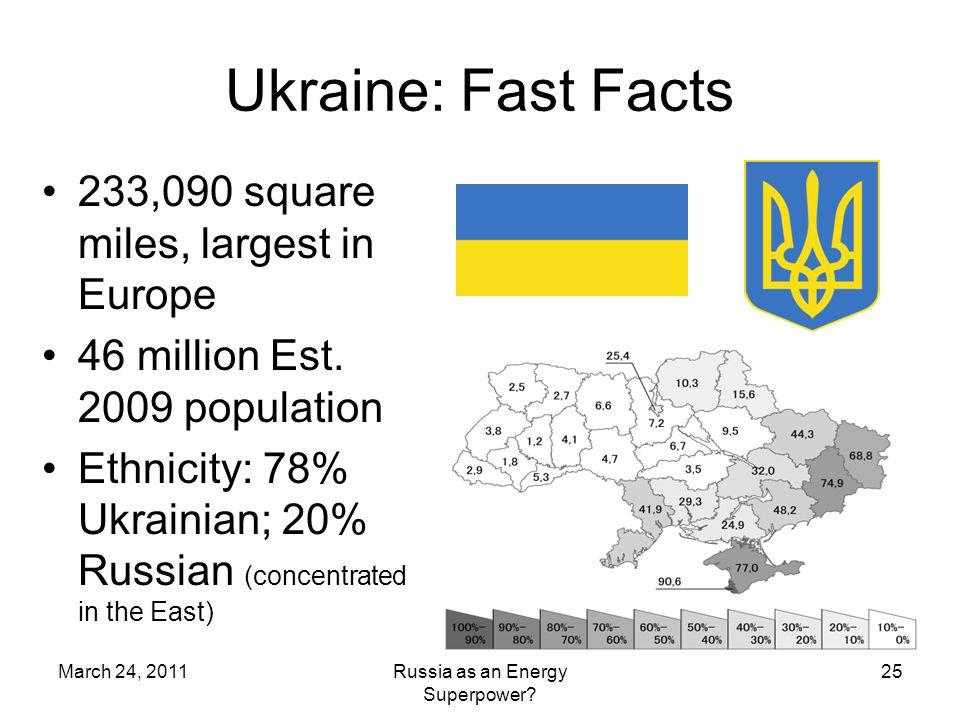 Ukraine: Fast Facts 233,090 square miles, largest in Europe 46 million Est.