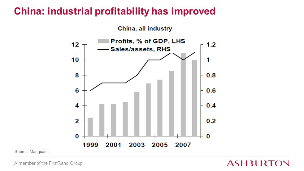 A member of the FirstRand Group China: industrial profitability has improved Source: Macquarie