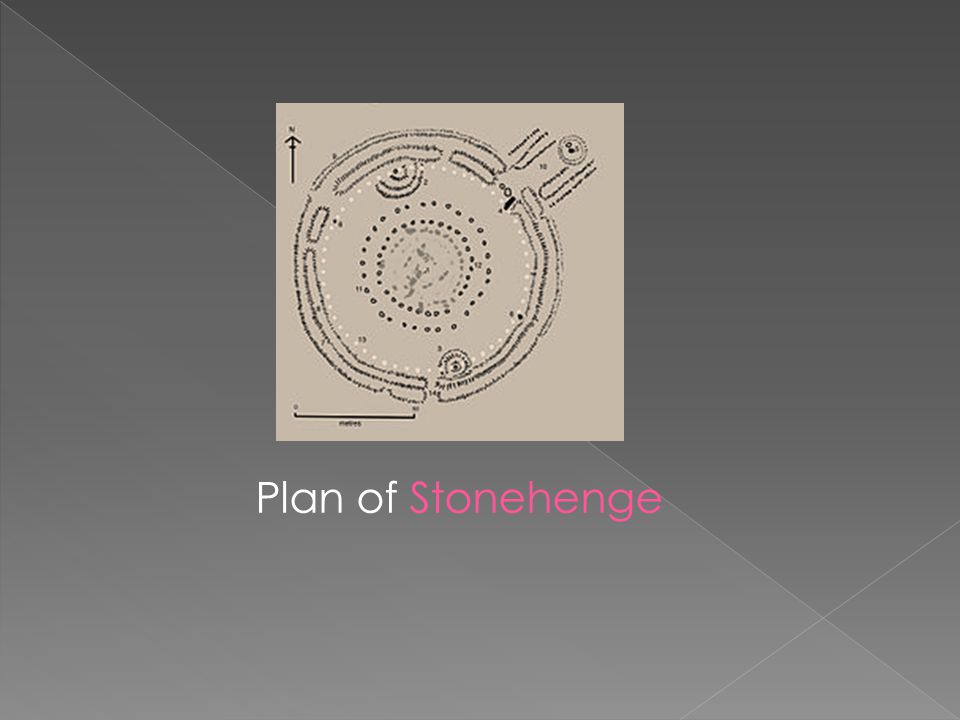 Plan of Stonehenge