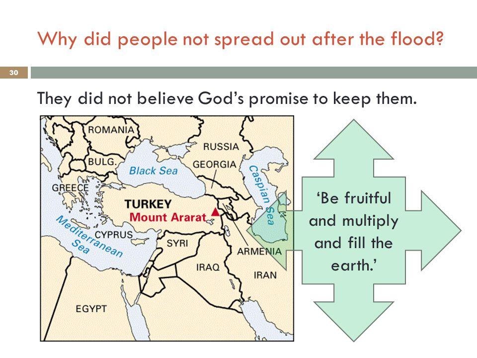 Why did people not spread out after the flood? 30 They did not believe God's promise to keep them. 'Be fruitful and multiply and fill the earth.'