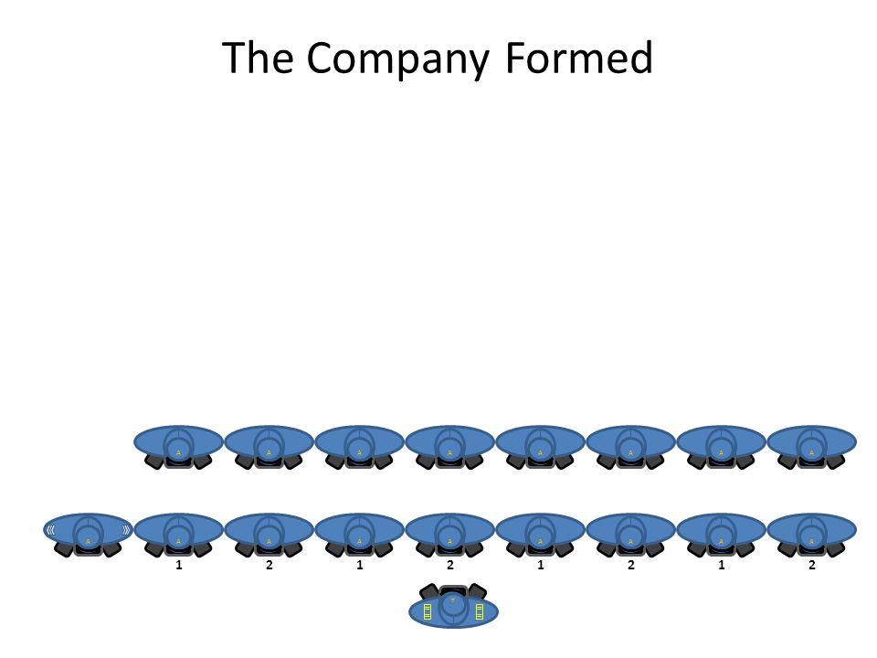 The Company Formed L R A L R A L R A L R A L R A L R A L R A L R A L R A L R A L R A L R A L R A L R A L R A L R A L R A 12121212 L R A