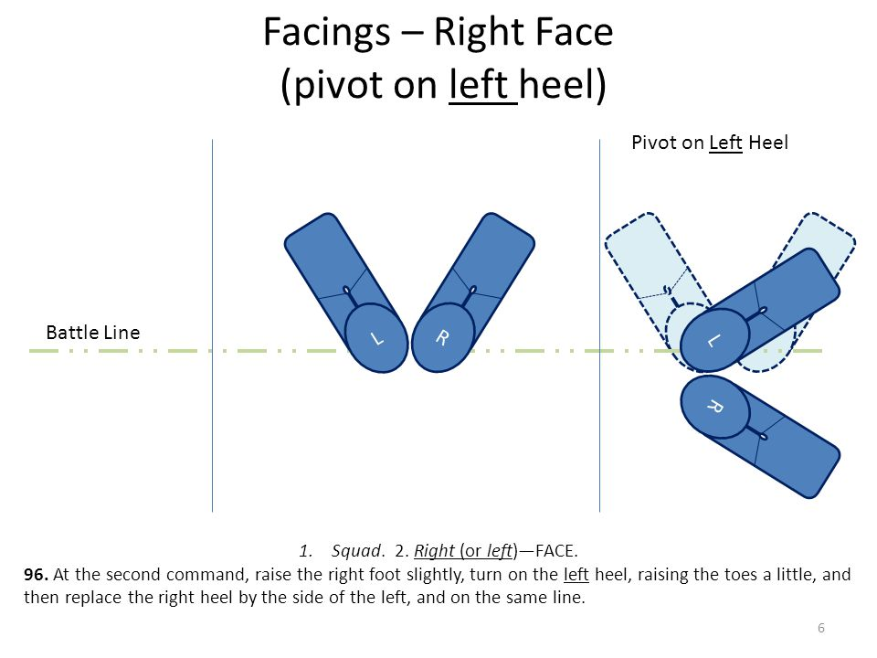 L R Facings – Right Face (pivot on left heel) L R L R Pivot on Left Heel 1.Squad.