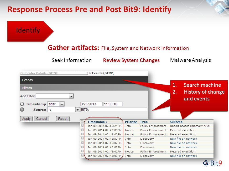 Response Process Pre and Post Bit9: Identify Seek InformationReview System Changes Malware Analysis Gather artifacts: File, System and Network Information 1.Search machine 2.History of change and events 1.Search machine 2.History of change and events Identify