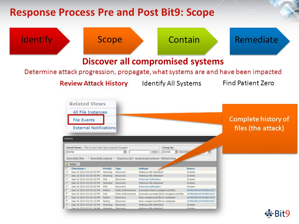 Response Process Pre and Post Bit9: Scope Discover all compromised systems Determine attack progression, propagate, what systems are and have been impacted Review Attack HistoryIdentify All Systems Find Patient Zero Complete history of files (the attack) Identify Scope Contain Remediate