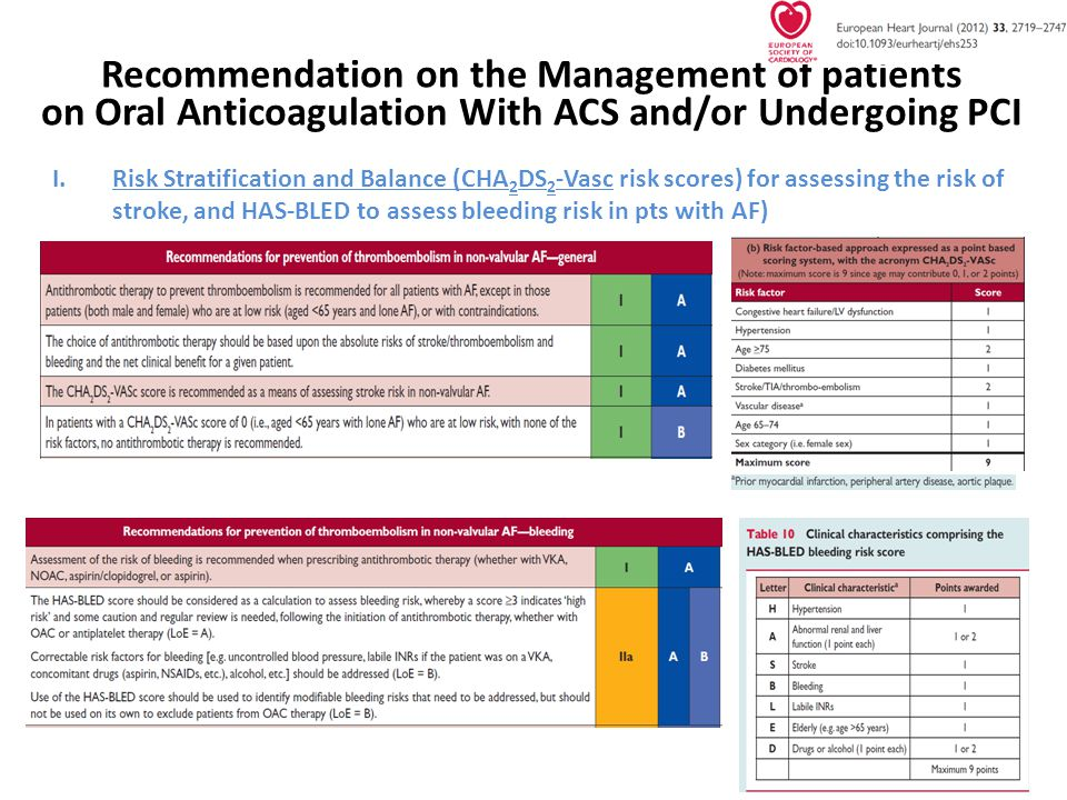 Recommendation on the Management of patients on Oral Anticoagulation With ACS and/or Undergoing PCI I.Risk Stratification and Balance (CHA 2 DS 2 -Vasc risk scores) for assessing the risk of stroke, and HAS-BLED to assess bleeding risk in pts with AF)