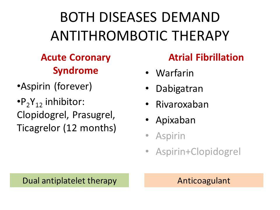 BOTH DISEASES DEMAND ANTITHROMBOTIC THERAPY Acute Coronary Syndrome Aspirin (forever) Р 2 Y 12 inhibitor: Clopidogrel, Prasugrel, Ticagrelor (12 months) Atrial Fibrillation Warfarin Dabigatran Rivaroxaban Apixaban Aspirin Aspirin+Clopidogrel Dual antiplatelet therapyAnticoagulant