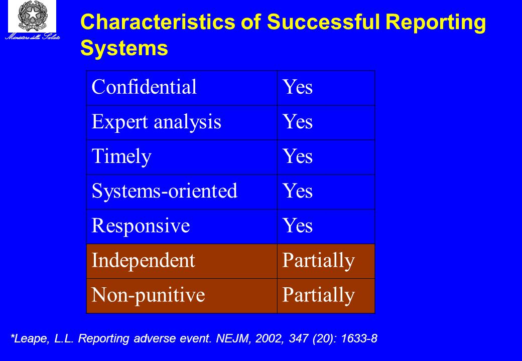 Ministero della Salute Characteristics of Successful Reporting Systems *Leape, L.L.
