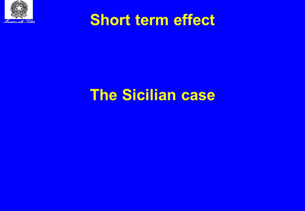 Ministero della Salute Short term effect The Sicilian case