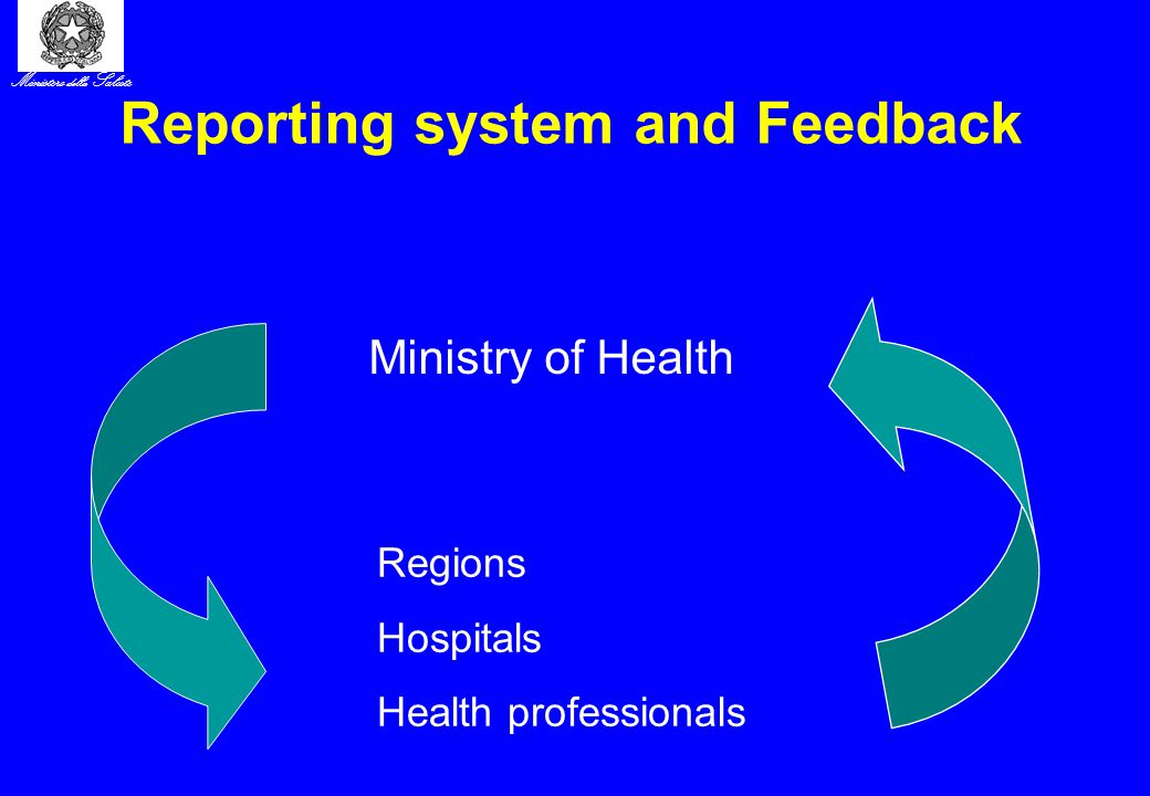 Ministero della Salute Reporting system and Feedback Ministry of Health Regions Hospitals Health professionals