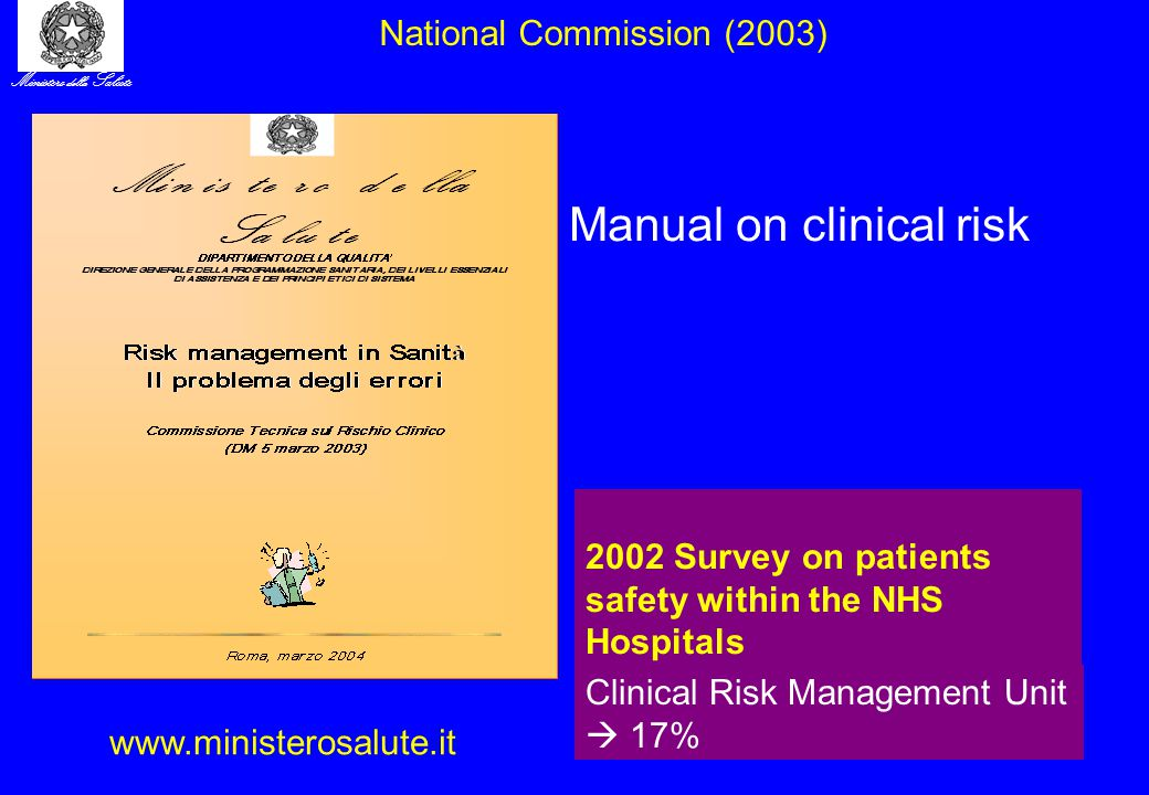 Ministero della Salute www.ministerosalute.it National Commission (2003) 2002 Survey on patients safety within the NHS Hospitals Clinical Risk Management Unit  17% Manual on clinical risk