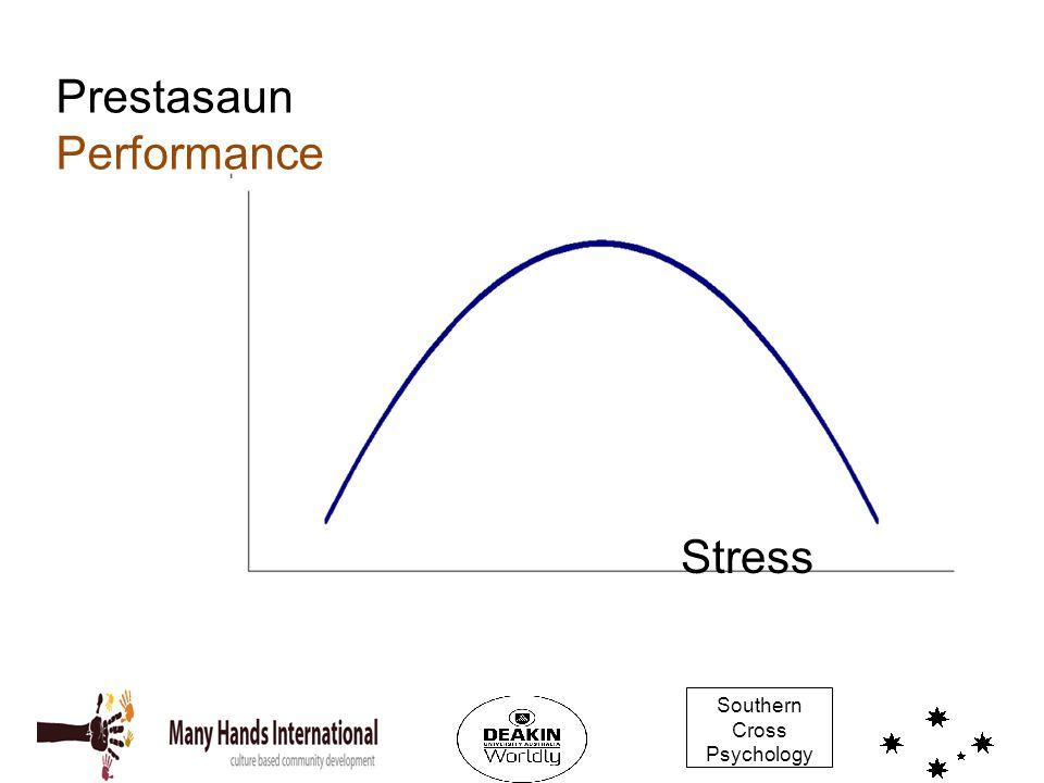 Southern Cross Psychology Prestasaun Performance Stress