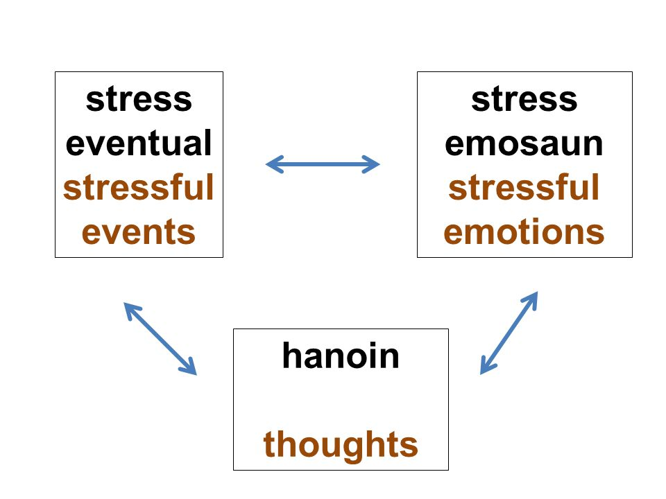 stress eventual stressful events stress emosaun stressful emotions hanoin thoughts