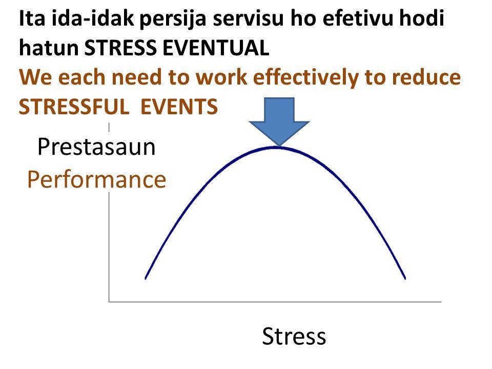 Stress Ita ida-idak persija servisu ho efetivu hodi hatun STRESS EVENTUAL We each need to work effectively to reduce STRESSFUL EVENTS Prestasaun Perfo