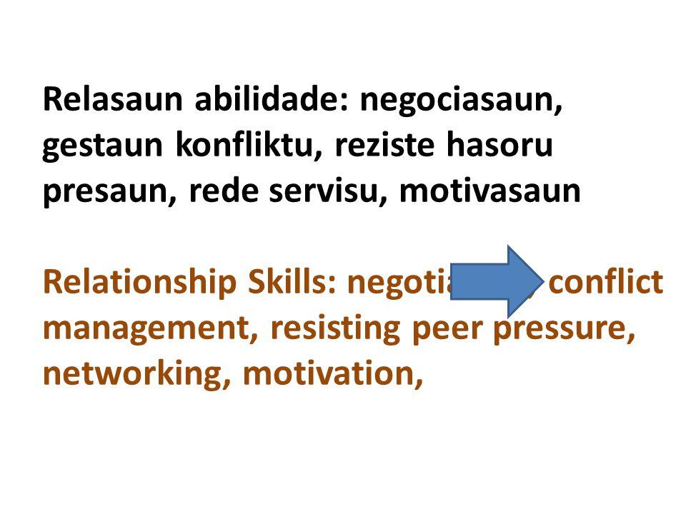 Relasaun abilidade: negociasaun, gestaun konfliktu, reziste hasoru presaun, rede servisu, motivasaun Relationship Skills: negotiation, conflict manage