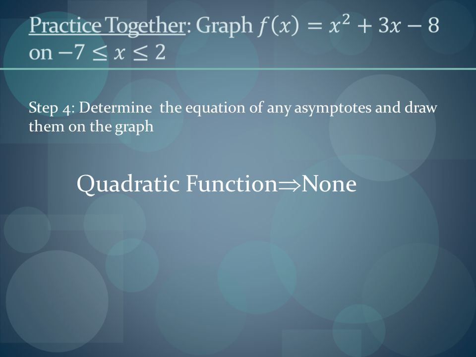 Step 4: Determine the equation of any asymptotes and draw them on the graph Quadratic Function  None