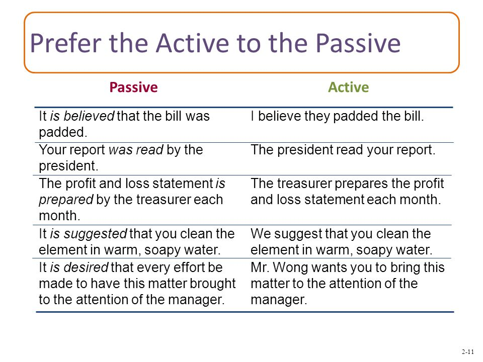 2-11 Prefer the Active to the Passive I believe they padded the bill.