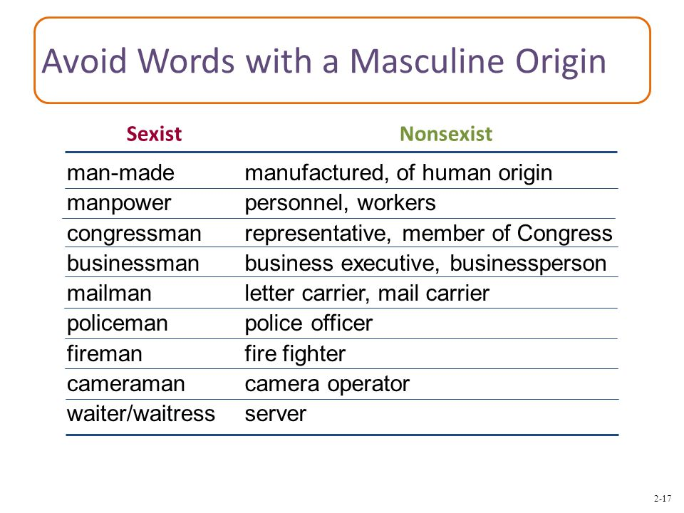 2-17 Avoid Words with a Masculine Origin manufactured, of human origin personnel, workers representative, member of Congress business executive, businessperson letter carrier, mail carrier police officer fire fighter camera operator server man-made manpower congressman businessman mailman policeman fireman cameraman waiter/waitress SexistNonsexist