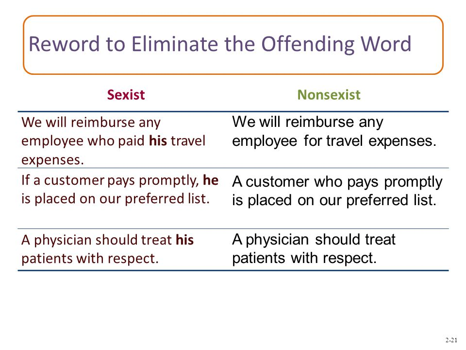 2-21 Reword to Eliminate the Offending Word We will reimburse any employee for travel expenses.