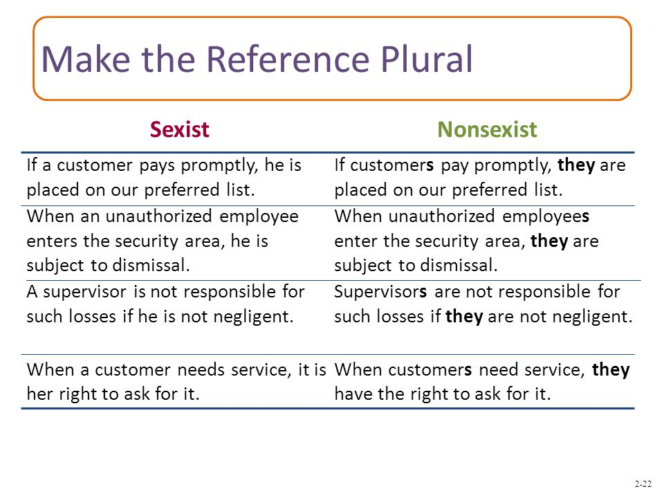 2-22 Make the Reference Plural If customers pay promptly, they are placed on our preferred list. When unauthorized employees enter the security area,