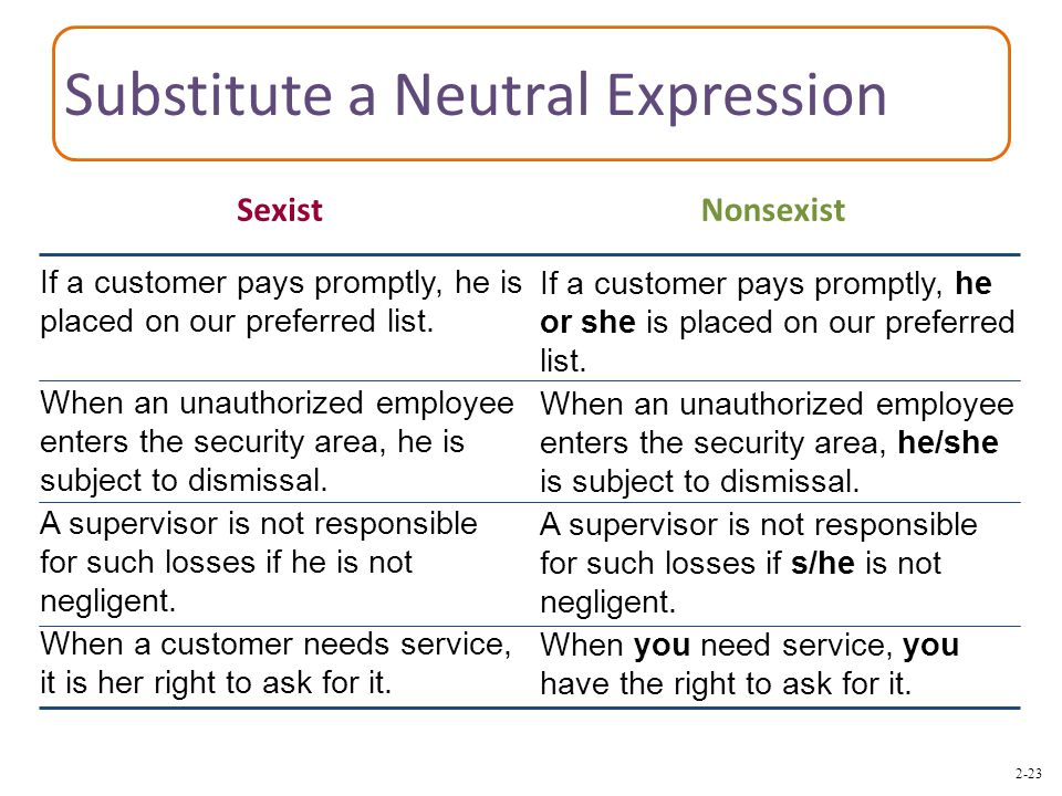 2-23 Substitute a Neutral Expression If a customer pays promptly, he or she is placed on our preferred list. When an unauthorized employee enters the