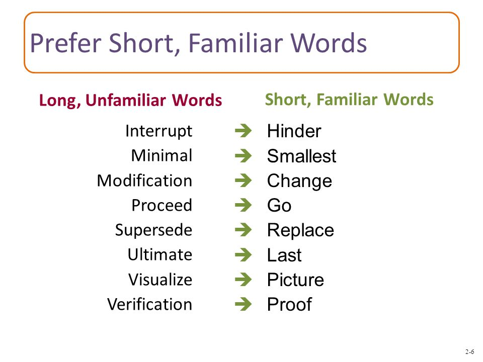2-6 Prefer Short, Familiar Words  Hinder  Smallest  Change  Go  Replace  Last  Picture  Proof Interrupt Minimal Modification Proceed Supersede Ultimate Visualize Verification Long, Unfamiliar Words Short, Familiar Words