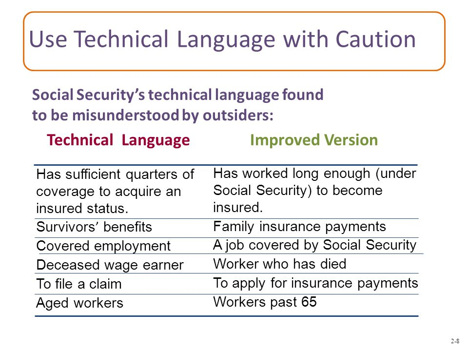 2-8 Use Technical Language with Caution Has worked long enough (under Social Security) to become insured. Family insurance payments A job covered by S