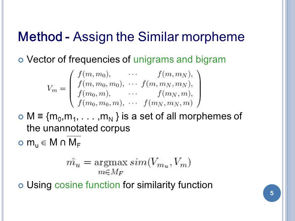 Method - Chunking IOB2 representation (Tjong Kim Sang, 1999) B Current token is the beginning of a chunk.