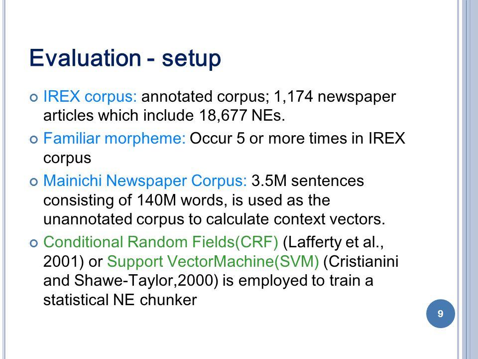 Evaluation - IREX 10