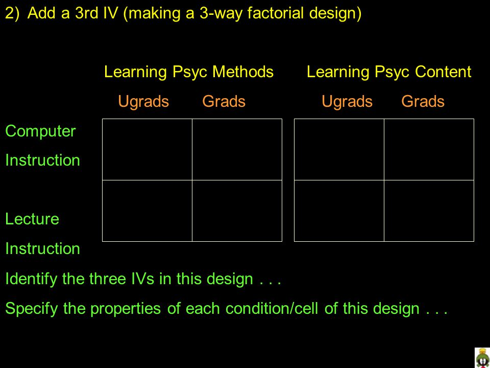 2) Add a 3rd IV (making a 3-way factorial design) Learning Psyc Methods Learning Psyc Content Ugrads Grads Ugrads Grads Computer Instruction Lecture Instruction Identify the three IVs in this design...