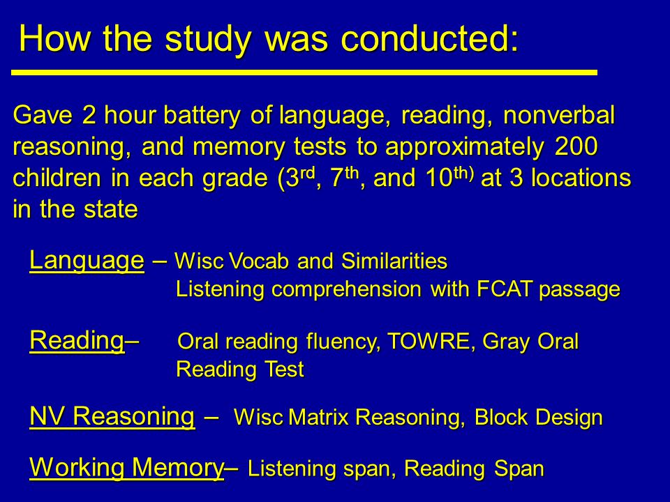 How the study was conducted: Gave 2 hour battery of language, reading, nonverbal reasoning, and memory tests to approximately 200 children in each grade (3 rd, 7 th, and 10 th) at 3 locations in the state Language – Wisc Vocab and Similarities Listening comprehension with FCAT passage Listening comprehension with FCAT passage Reading– Oral reading fluency, TOWRE, Gray Oral Reading Test NV Reasoning – Wisc Matrix Reasoning, Block Design Working Memory– Listening span, Reading Span