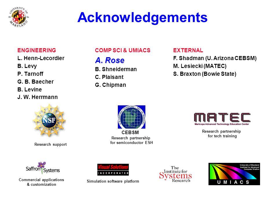 Acknowledgements ENGINEERING L. Henn-Lecordier B.