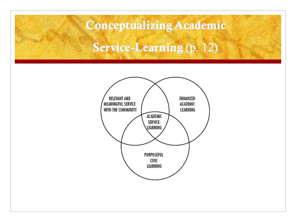 Conceptualizing Academic Service-Learning (p. 12)